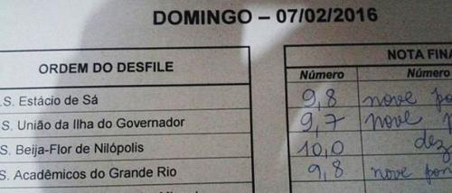 Supostas notas para escolas do Rio circulam na web e causam pol�mica